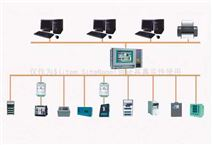 HS-NET现场在线股票配资智能配电系统