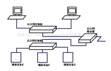 详解现场总线和工业以太网