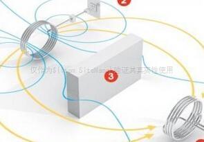无线技术为工业互联网注入新动力
