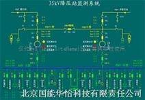 中洛线SCADA系统对国内管线项目有较好推荐意义