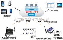 广东深圳智能无线烟感报警器厂家