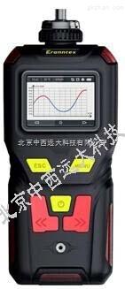 中西二氧化碳检测报警仪库号:M406432