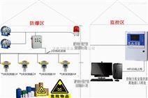 抗干扰氢气泄漏报警器 带显示氢气探测器