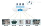 智慧用电监控管理系统执行的国家标准