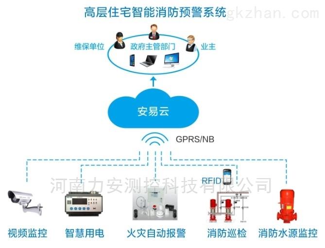 云南智慧消防物联网公司力安诚邀代理