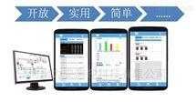 智慧用电监控系统的市场前景