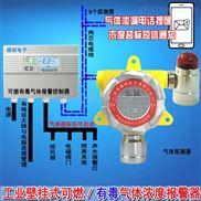 化工厂厂房丁二烯气体泄漏报警器,气体浓度报警器可以联动风机或关闭电磁阀门吗
