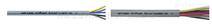 德国莱普LAPP:经认证的全天候连接电缆