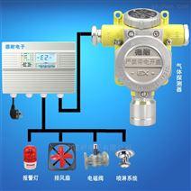 化工厂仓库二氧化氯泄漏报警器,联网型监控