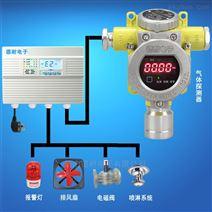 炼钢厂车间二氧化氮报警器,云监控