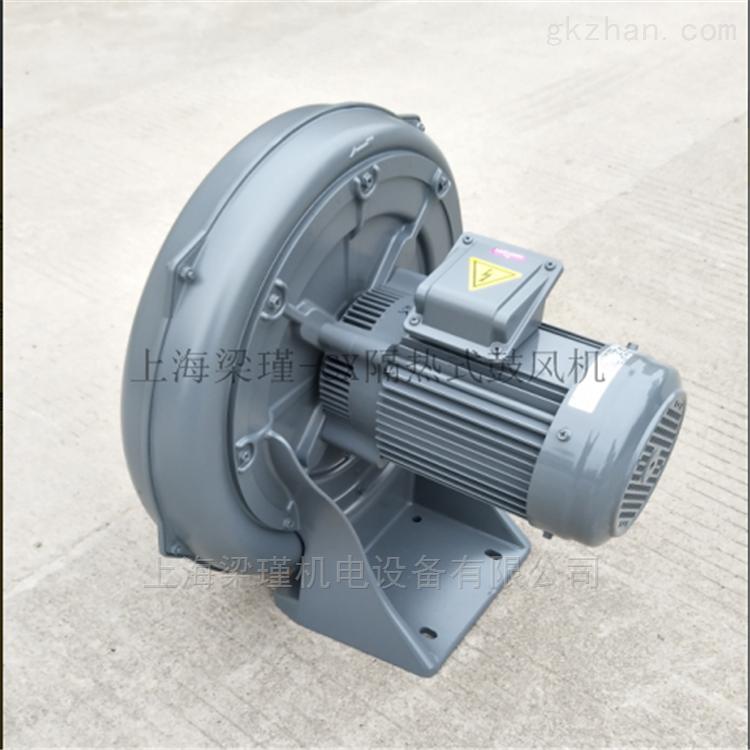 全風CX-100AH透浦式隔熱鼓風機