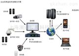上海家庭防盜視頻監控安裝