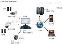 商铺视频监控安装价格