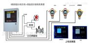 河北六氟化硫浓度报警器厂家 SF6报警系统