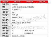 中西大屏噪音测试仪型号:VM33-525A