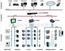ZDWY6100电力能耗管理系统陕西亚川智能