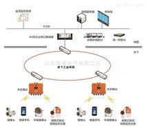 煤矿图像监控系统,矿用通讯系统