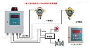 二氧化碳报警器多少钱(CO2)浓度报警装置