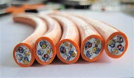 TEUR聚氨酯拖链电缆