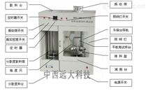 多功能粉體物理特性測試儀型號:M206606