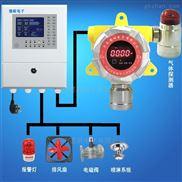 工业罐区氯甲烷气体报警器