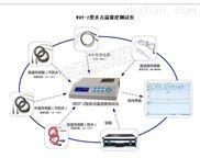 多点温湿度测试仪型号:WN81-WDT-2