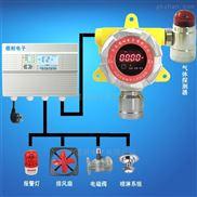 化工厂厂房溴甲烷浓度报警器