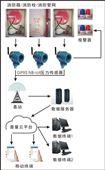 消防水压无线监控系统 GPRS NB-iot传感器