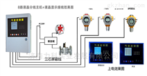 黑龙江煤气浓度报警器锅炉房 耐高温型 厂家