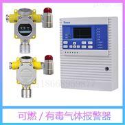 液氨罐区氨气泄漏报警器 实时监测氨气浓度报警器