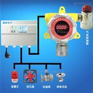 化工厂车间溴甲烷检测报警器,可燃气体检测报警器