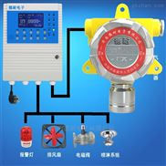 壁挂式天然气浓度报警器,气体报警仪