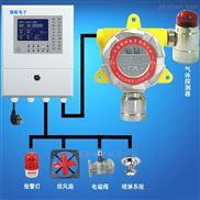 化工厂车间二氧化氮检测报警器,可燃性气体探测器