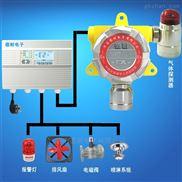 化工厂仓库氟化氢报警器,可燃气体探测器