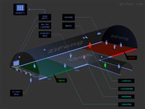 KJ隧道高精度定位系统