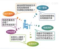 维度电气电能管理系统珠海软件开发一体化