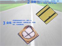 韓國4芯紫外線手電燈珠 365nm LG芯片