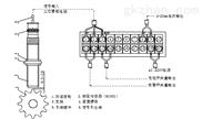 SZC-KYPN智能转速表