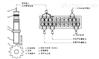 SZC-KYPN智能轉速表