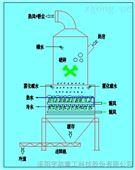 冶炼废渣冷却机