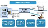 Modbus/施耐德/海为PLC远程程序