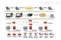 矿用顶板动态监测系统