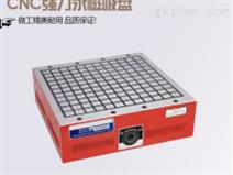 永磁吸盘塔吊环保系统用磁铁吸盘