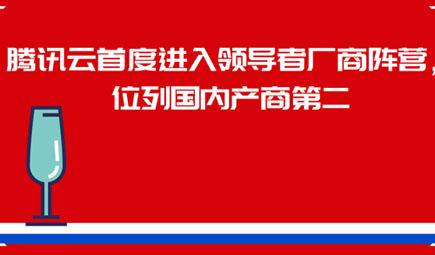 腾讯云首度进入领导者厂商阵营,位列国内产商第二