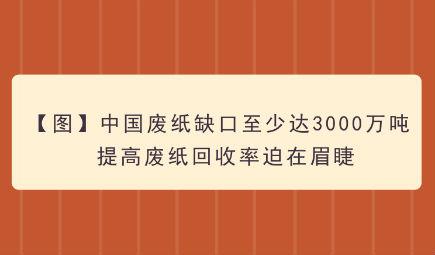 【图】中国废纸缺口至少达3000万吨 提高废纸回收率迫在眉睫