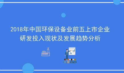 2018年中国环保设备业前五上市企业研发投入现状及发展趋势分析 企业研发情况悬殊较大【组图】