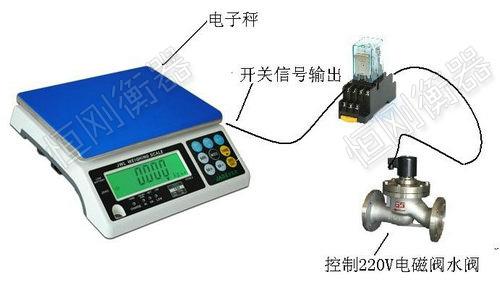 继电器信号输出电子秤