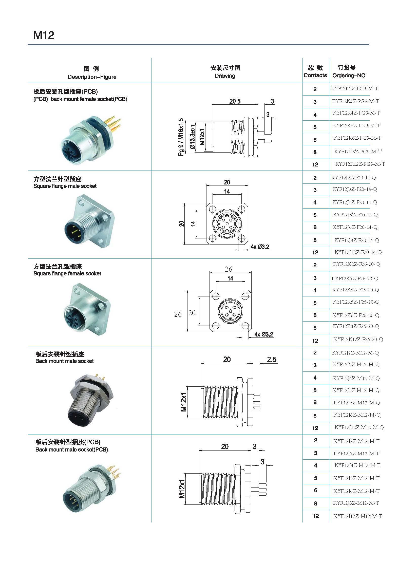 <strong>I/O信号M12法兰插座</strong>产品包括M8、M12、7/8