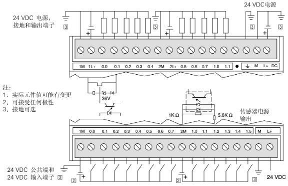 PLC存储器