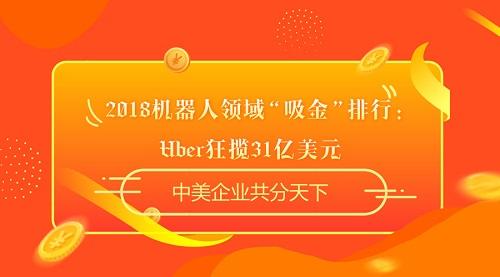 """2018機器人領域""""吸金""""排行:Uber狂攬31億美元 中美企業共分天下-數控加工中國網"""